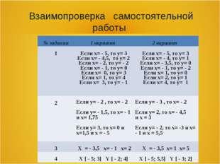 Взаимопроверка самостоятельной работы № задания1 вариант 2 вариант 1Если х