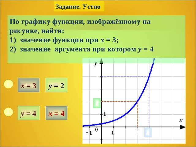 Задание. Устно По графику функции, изображённому на рисунке, найти: 1) значен...