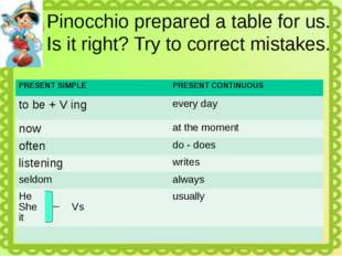 Pinocchio prepared a table for us. Is it right? Try to correct mistakes. PRE