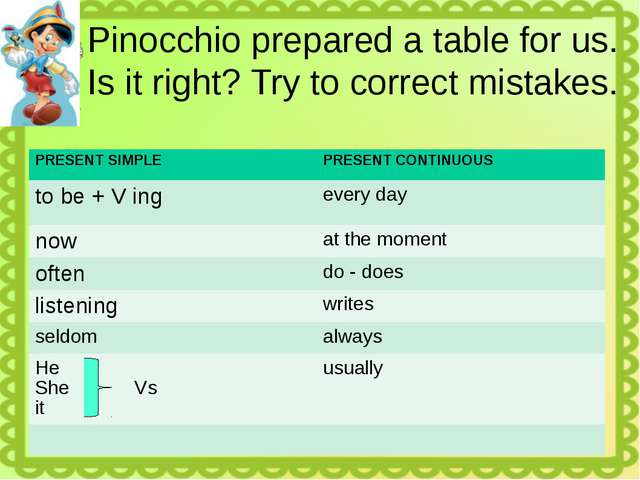 Pinocchio prepared a table for us. Is it right? Try to correct mistakes. PRE...