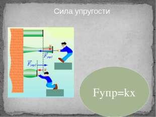 Назовите силы, действующие на шарик, подвешенный к концу стальной пружины. Сд