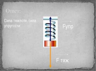 Найдите жесткость пружины, которая под действием силы 1 Н удлинилась на 10 см