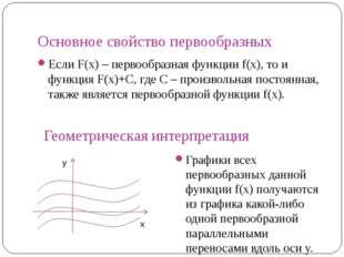 Основное свойство первообразных Если F(x) – первообразная функции f(x), то и