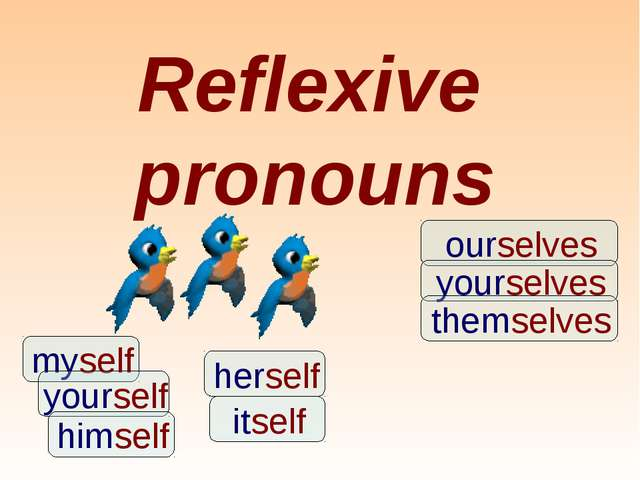 Reflexive pronouns myself yourself himself herself itself ourselves yourselve...
