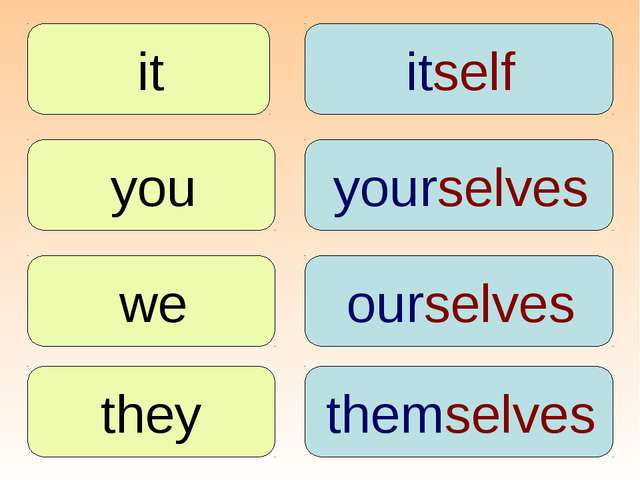 it your its you we they our their itself yourselves ourselves themselves