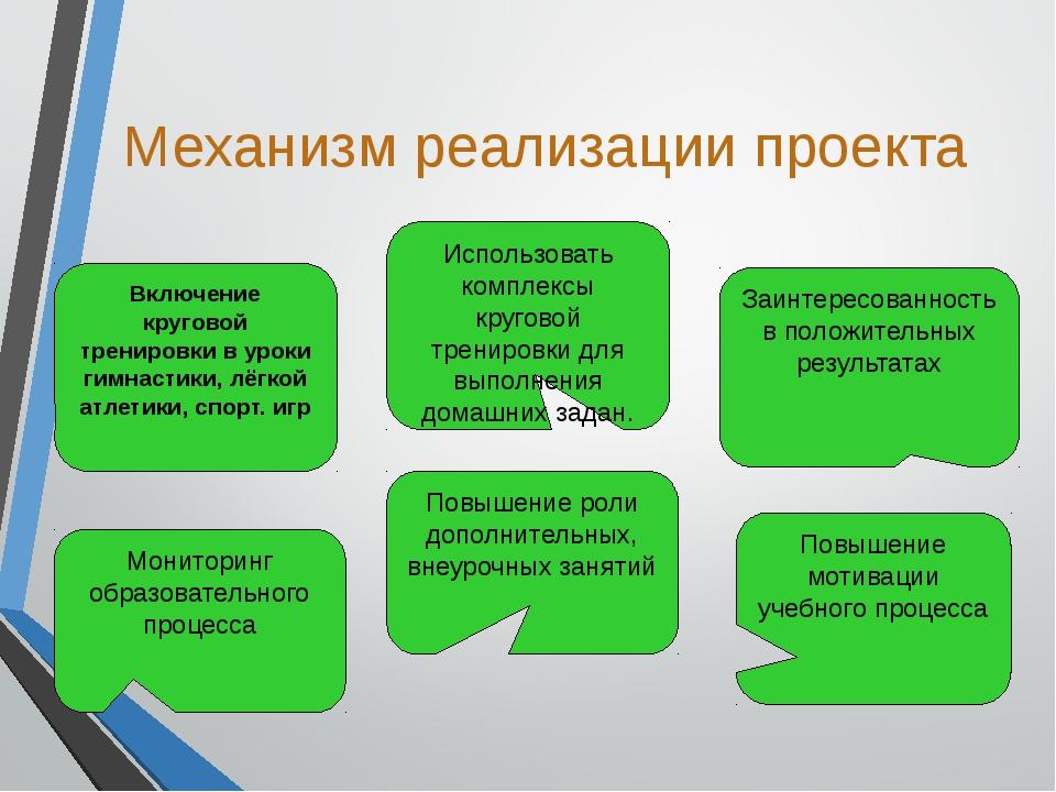Механизм реализации проекта Мониторинг образовательного процесса Повышение ро...