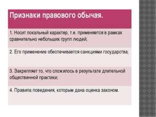 Признаки правовогообычая. 1. Носит локальный характер,т.е. применяется в рамк