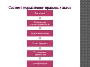 Система нормативно- правовых актов