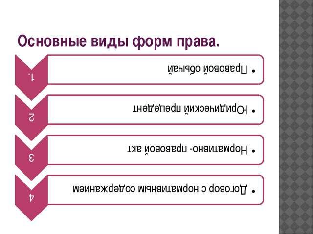 Основные виды форм права.