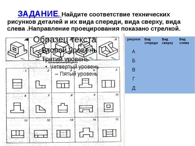 ЗАДАНИЕ. Найдите соответствие технических рисунков деталей и их вида спереди,...