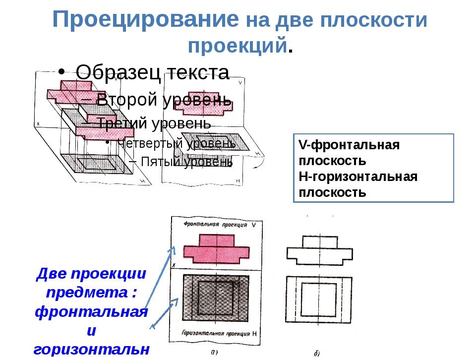 Проецирование на две плоскости проекций. Две проекции предмета : фронтальная...