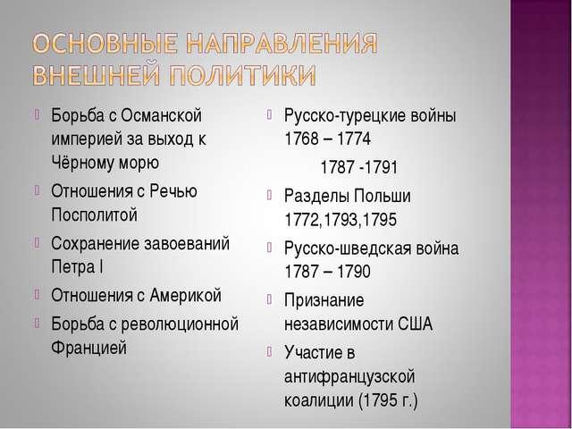 Борьба с Османской империей за выход к Чёрному морю Отношения с Речью Посполи...