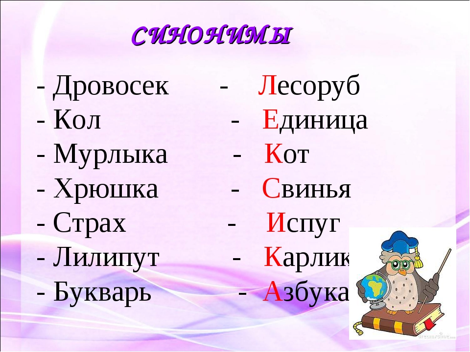 СИНОНИМЫ - Дровосек - Лесоруб - Кол - Единица - Мурлыка - Кот - Хрюшка - Свин...