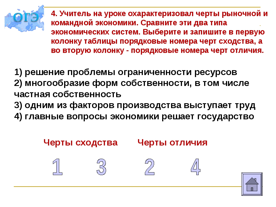 4. Учитель на уроке охарактеризовал черты рыночной и командной экономики. Сра...