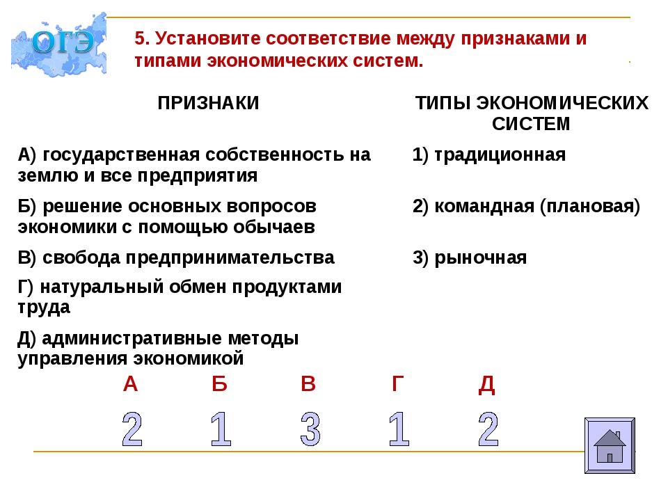 5. Установите соответствие между признаками и типами экономических систем. ПР...