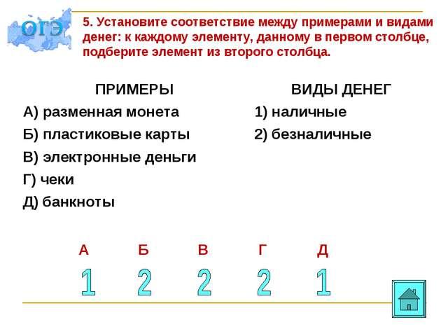 5. Установите соответствие между примерами и видами денег: к каждому элементу...