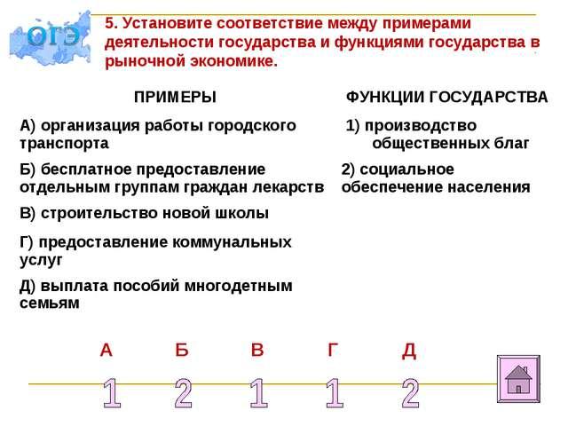 5. Установите соответствие между примерами деятельности государства и функция...
