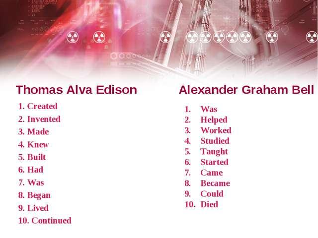 Thomas Alva Edison Alexander Graham Bell 1. Created 2. Invented 3. Made 4. K...