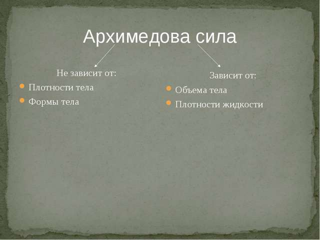 Архимедова сила Не зависит от: Плотности тела Формы тела Зависит от: Объема т...