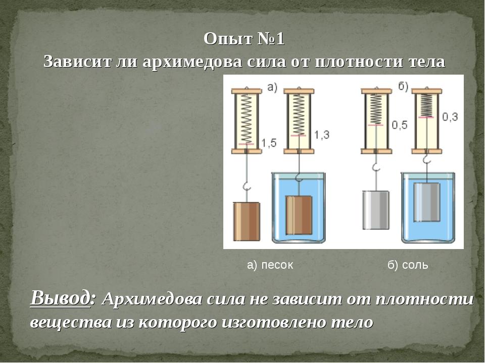 Опыт №1 Зависит ли архимедова сила от плотности тела а) песок б) соль Вывод:...