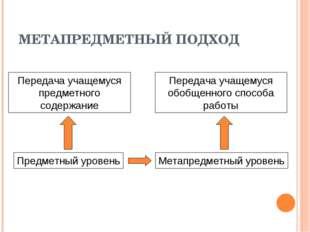МЕТАПРЕДМЕТНЫЙ ПОДХОД Предметный уровень Передача учащемуся предметного содер