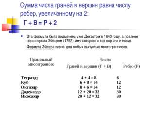 Сумма числа граней и вершин равна числу ребер, увеличенному на 2: Г + В = Р +