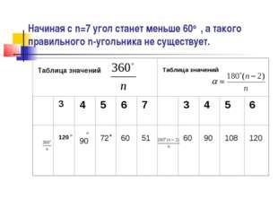 Начиная с n=7 угол станет меньше 60о , а такого правильного n-угольника не су