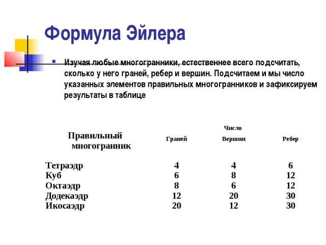 Формула Эйлера Изучая любые многогранники, естественнее всего подсчитать, ско...