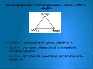Выбор профессии «стоит на трех китах»: «ХОЧУ», «МОГУ», «НАДО». «ХОЧУ» – личны