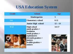 USA Education System Grade School Age  Kindergarten 5 1-6 Elementary school