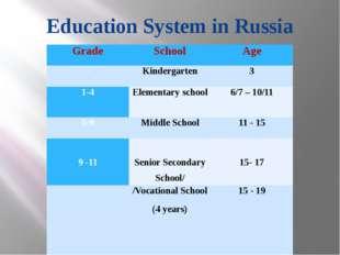 Education System in Russia Grade School Age - Kindergarten 3 1-4 Elementarysc