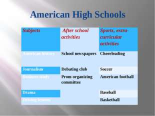 American High Schools Subjects After school activities Sports, extra-curricul