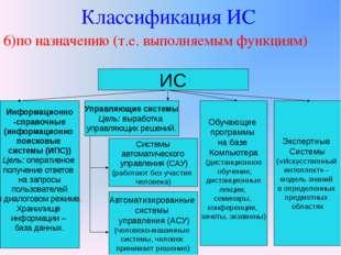 Классификация ИС 6)по назначению (т.е. выполняемым функциям) ИС Информационно
