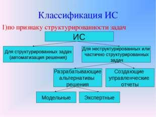 Классификация ИС 1)по признаку структурированности задач ИС Для структурирова