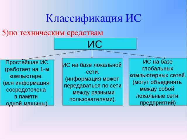 Классификация ИС 5)по техническим средствам ИС Простейшая ИС (работает на 1-м...