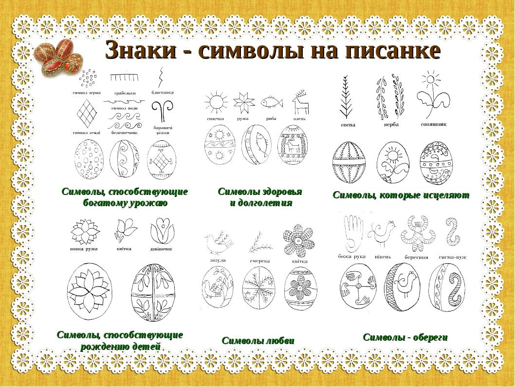 Знаки - символы на писанке Символы, способствующие богатому урожаю Символы зд...