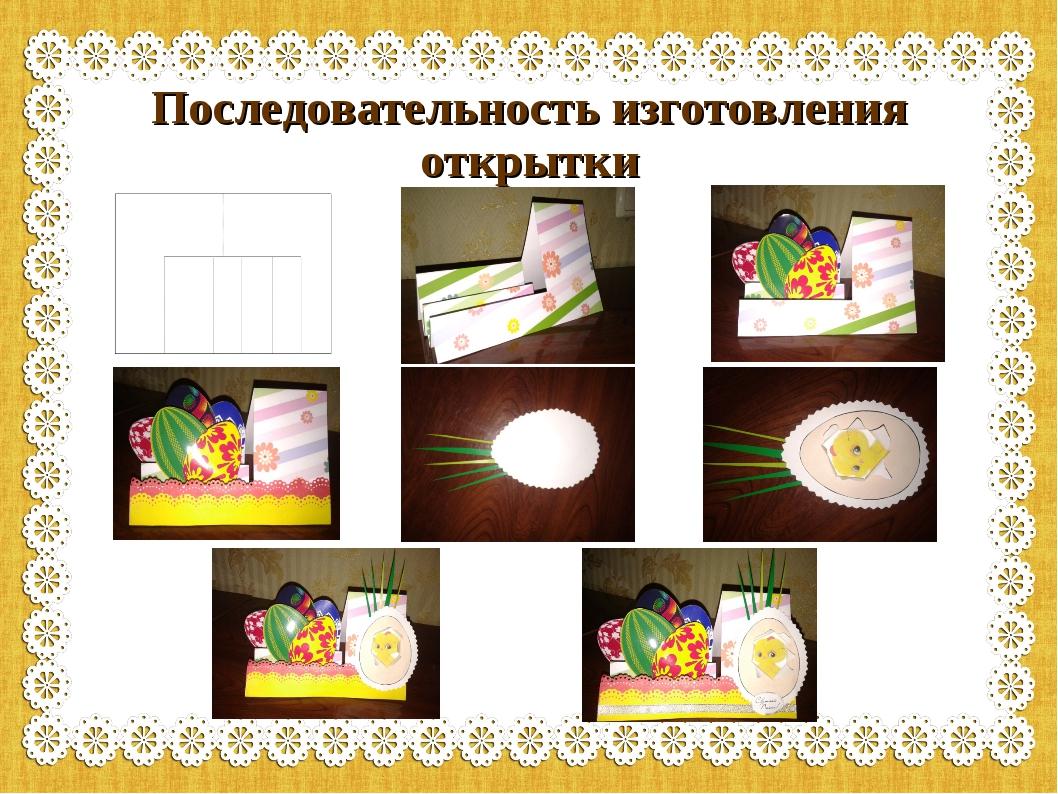 Проект на тему изготовление открыток