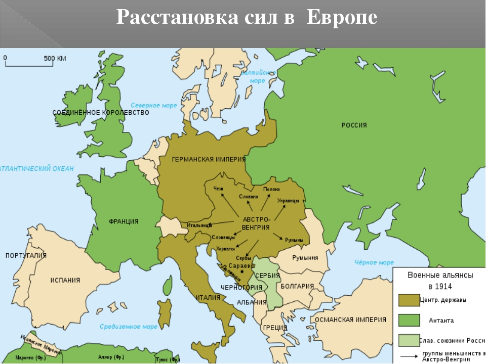 Расстановка сил в Европе