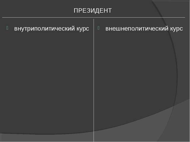 внутриполитический курс внешнеполитический курс ПРЕЗИДЕНТ