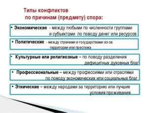 Типы конфликтов по причинам (предмету) спора: Профессиональные – между профес