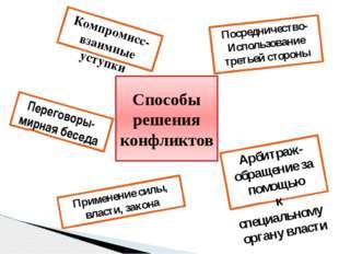 Способы решения конфликтов Переговоры- мирная беседа Посредничество- Использо