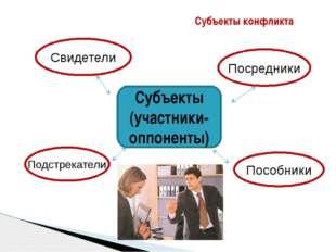 Свидетели Пособники Посредники Подстрекатели Субъекты (участники- оппоненты)