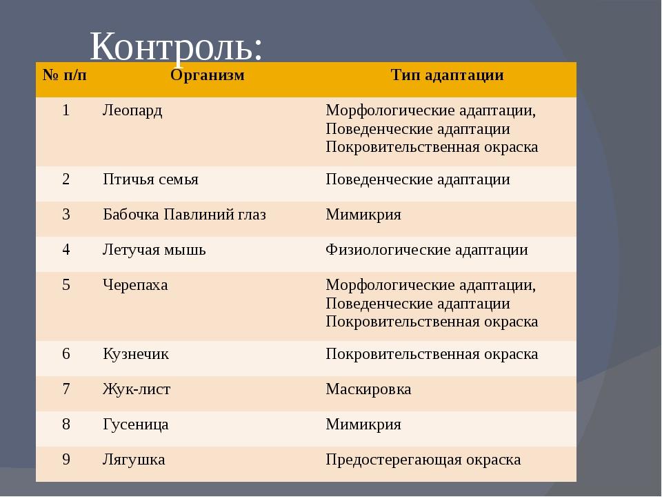 Контроль: №п/п Организм Тип адаптации 1 Леопард Морфологические адаптации, По...