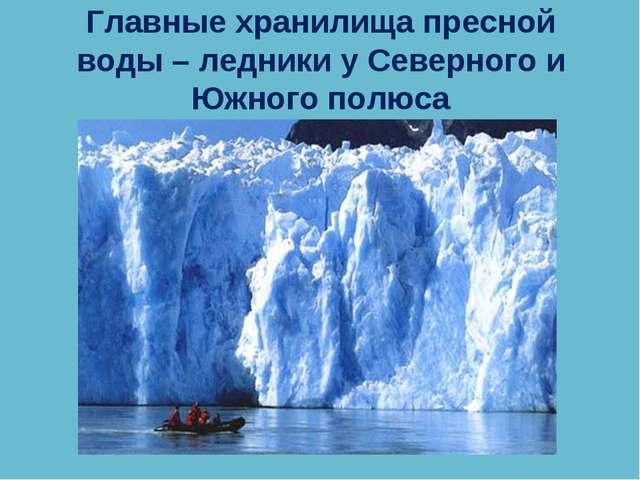 Главные хранилища пресной воды – ледники у Северного и Южного полюса