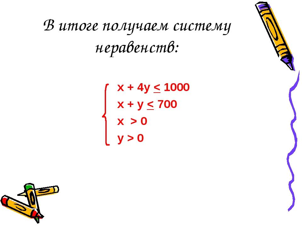 В итоге получаем систему неравенств: х + 4у < 1000 х + у < 700 х > 0 у > 0