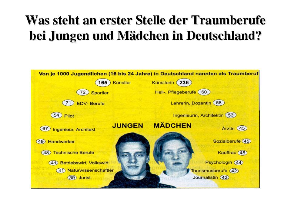Was steht an erster Stelle der Traumberufe bei Jungen und Mädchen in Deutschl...