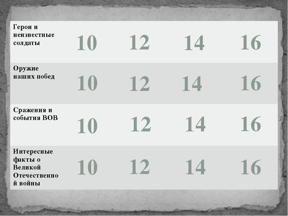 Перчатки. Кульминацией парада Победы 24 июня 1945 года стал марш 200 знамено...