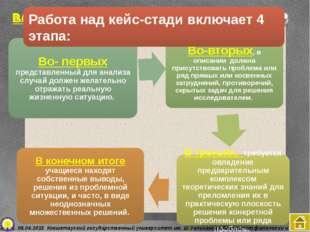 Кейс-стади в вузовском и школьном образовании В условиях школьного обучения в