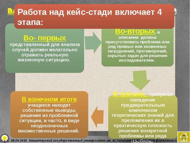 Кейс-стади в вузовском и школьном образовании В условиях школьного обучения в...