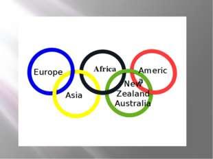Europe Africa America Asia New Zealand Australia
